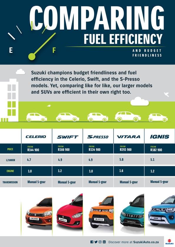 14948_7533_SASA_Infographic_Fuel_A4 (1)-1